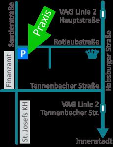 Anfahrt Praxis für Physiotherapie und Yoga in Freiburg Herdern